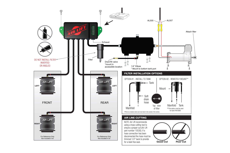 Air Lift Suspension Wiring Diagram Bruno Vehicle Wire Schematics Explained Diagrams