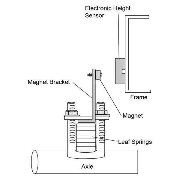 Air Lift® 25490 - SmartAIR II™ Automatic Leveling System on