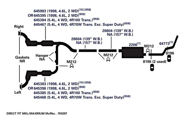 Catalytic Converter Left AP Exhaust 645468