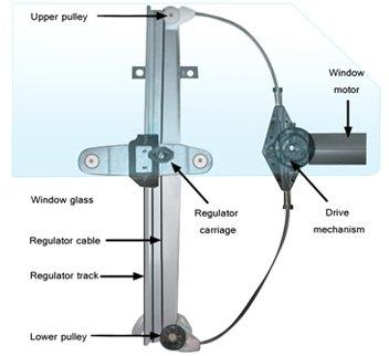 main center post all about window regulators & motors window regulator diagram at soozxer.org