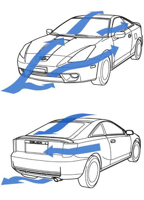 How Body Kits Work
