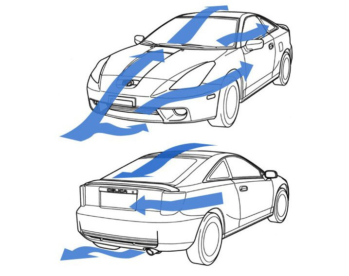 Simple Line Car Aerodynamics Illustration