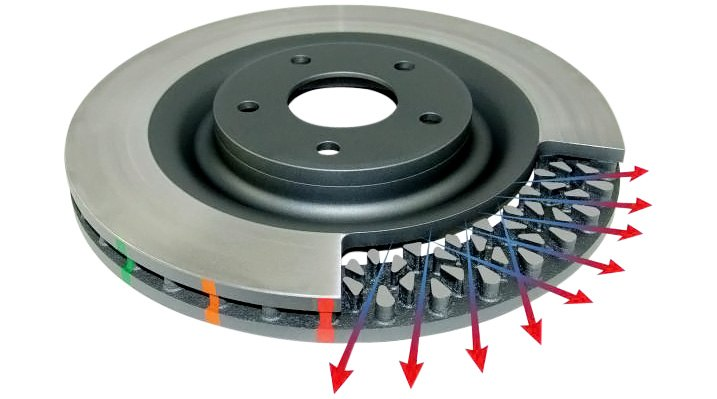 Rotor With Ventilated Center