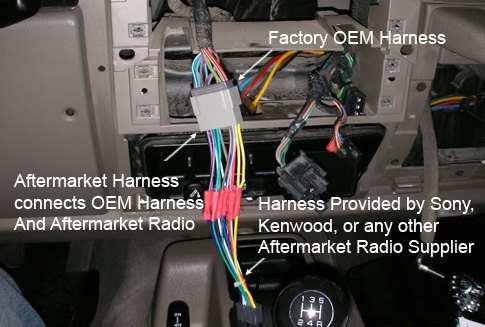 wiring harness to car stereo wiring diagram connecting vehicle specific wiring harness car stereo installation 101