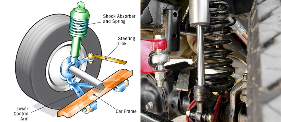 What Is The Difference Between Shock And Strut >> Coil, Leaf, & Torsion Bar | Describing The 3 Different Kinds of Springs