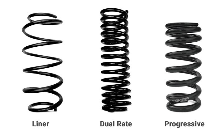 Types Of Coil Springs