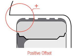 Positive Offset on a Vehicle