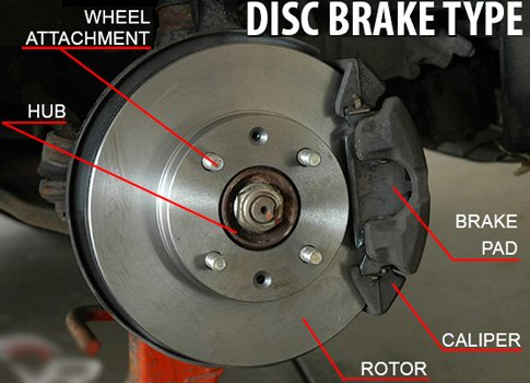 First Car To Use Disc Brakes