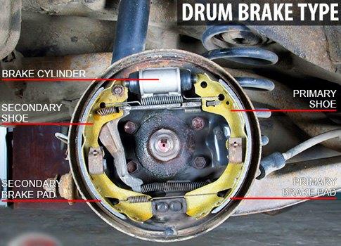 internal expanding shoe brake design pdf