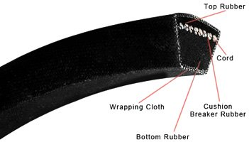 Inner Construction of a Typical Reinforced Rubber Accessory Belt