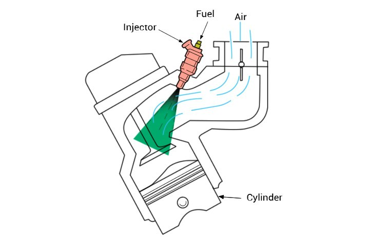 Port Fuel Injection Scheme