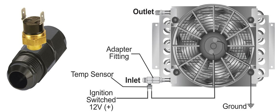 Performance Cooling Fans How To Measure How To Install