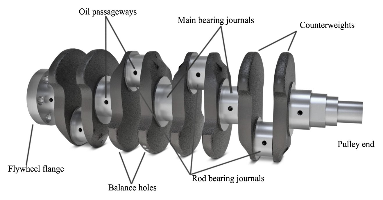 Typical Crankshaft