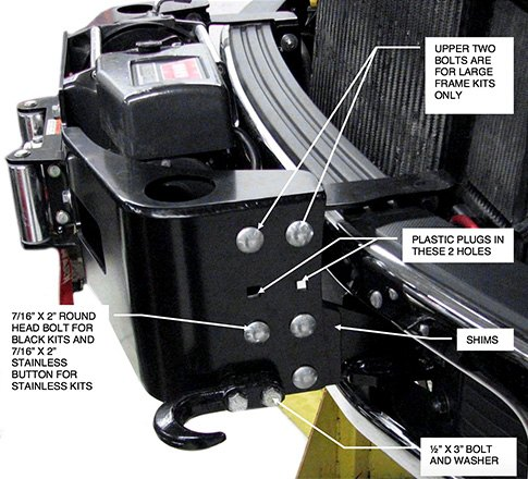 Attachment Points And Hardware For Warn Grille Guard With Winch