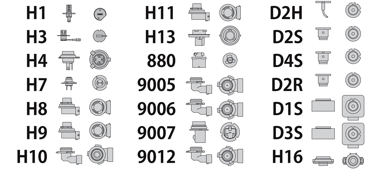 Motorcycle Light Bulbs Replacement Guide