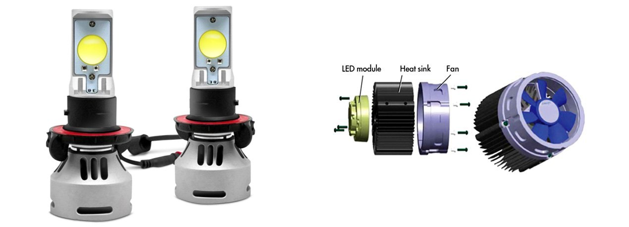 LED Headlight Bulb With Built In Cooling Fan