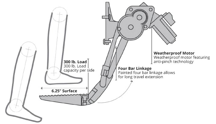 Diagram Of Components Found On Power Retracting Running Boards