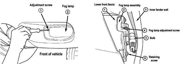 Selecting and installing a set of fog lights fog lamp adjustment scheme cheapraybanclubmaster Gallery