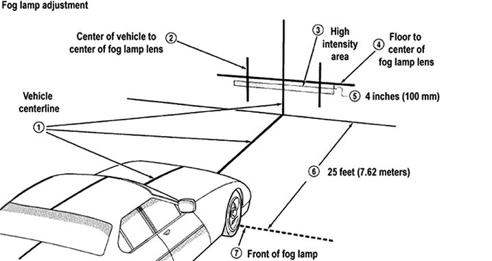 fog lamp adjustment using tape marks on wall selecting and installing a set of fog lights Porch Light Wiring Diagrams at webbmarketing.co