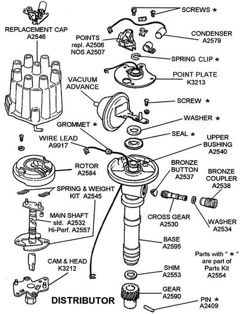 Wiring Diagram For 2010 Ford Escape also Ford Ranger Evaporative System Diagram moreover Jeep Cherokee Zj Wiring Diagram Electrical System Cable Harness And also 1105462 Project Yj 2a 4 in addition Chevy Hhr Starter Wiring Diagram. on jeep grand cherokee radio parts