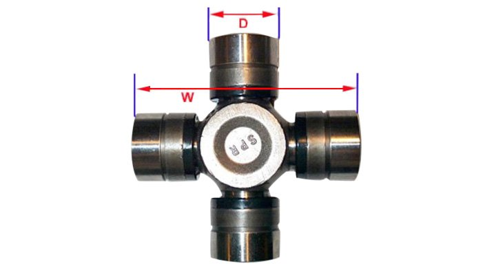 Bearing Cap Diameter Measurement