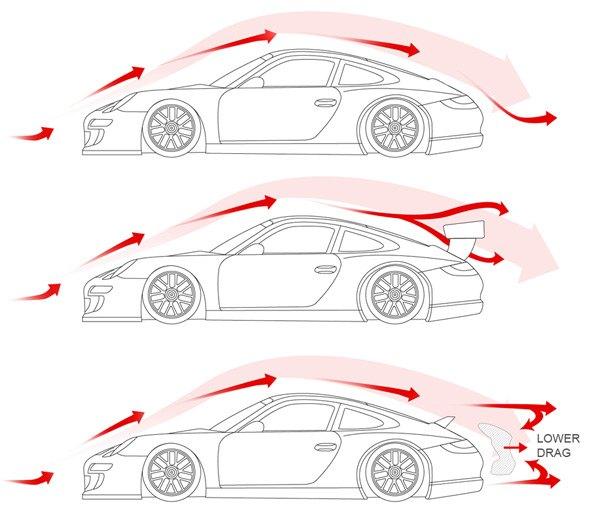 wooden co2 cars co2 dragster design process livebinder