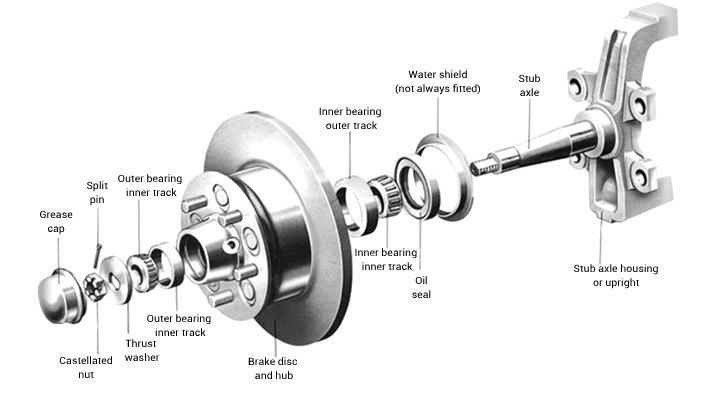 Wheel Hub Retaing Ring
