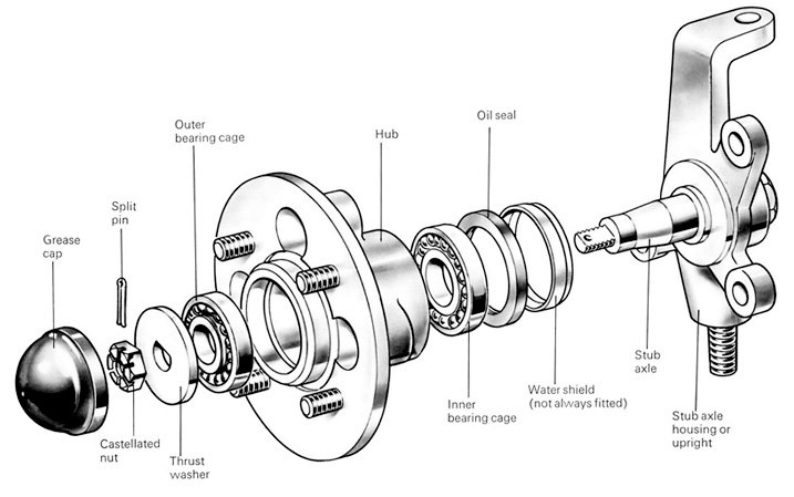 Car Bearings Diagram : Back axle diagram free engine image for user manual