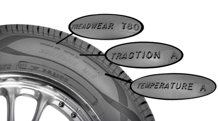 Universal Treadwear Rating Numbers On Tires