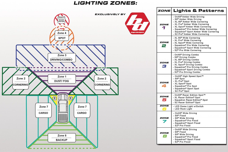 44 7045 3 baja designs� pro headlight kit baja designs s8 wiring diagram at edmiracle.co