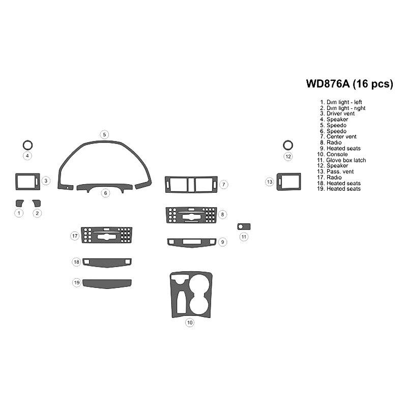 Bi Mercedes C180 C200 C220 C230 C250 C280 C300
