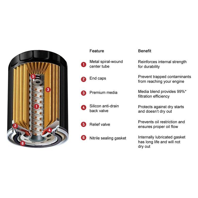 Bosch® - Premium Oil Filter Cutaway