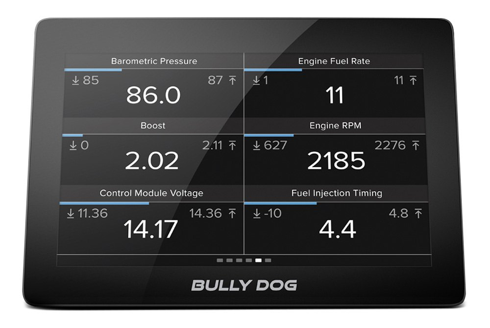Bully Dog™ | Performance Chips & Programmers - CARiD com