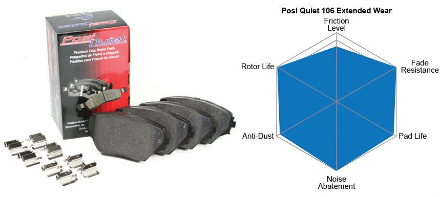 Posi Quiet Extended Wear Pads