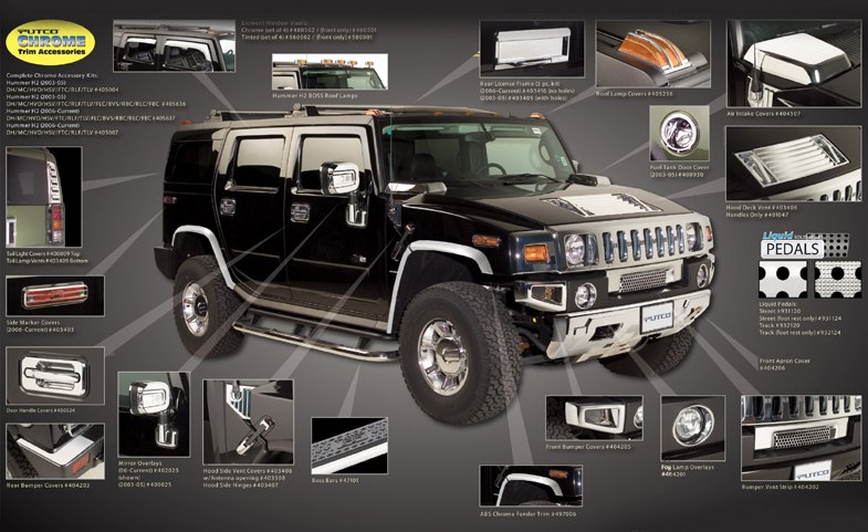Hummer H2 SUT Trim Chrome - 2008