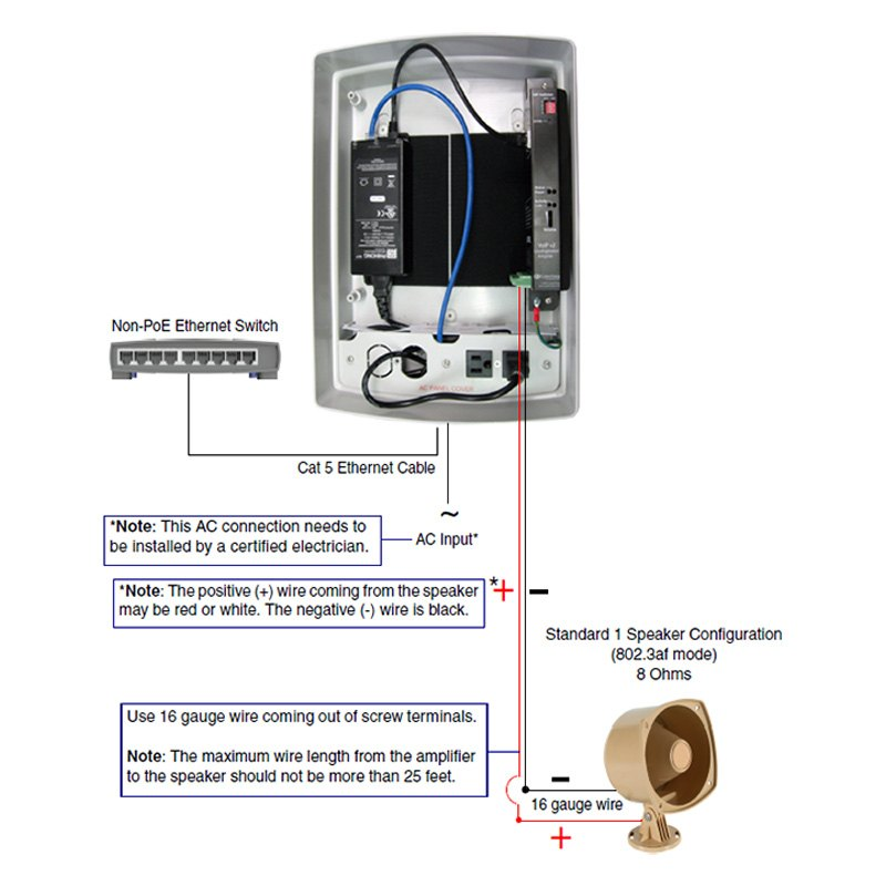 Cyberdata® 011116 - Singlewire InformaCast™ PoE ...
