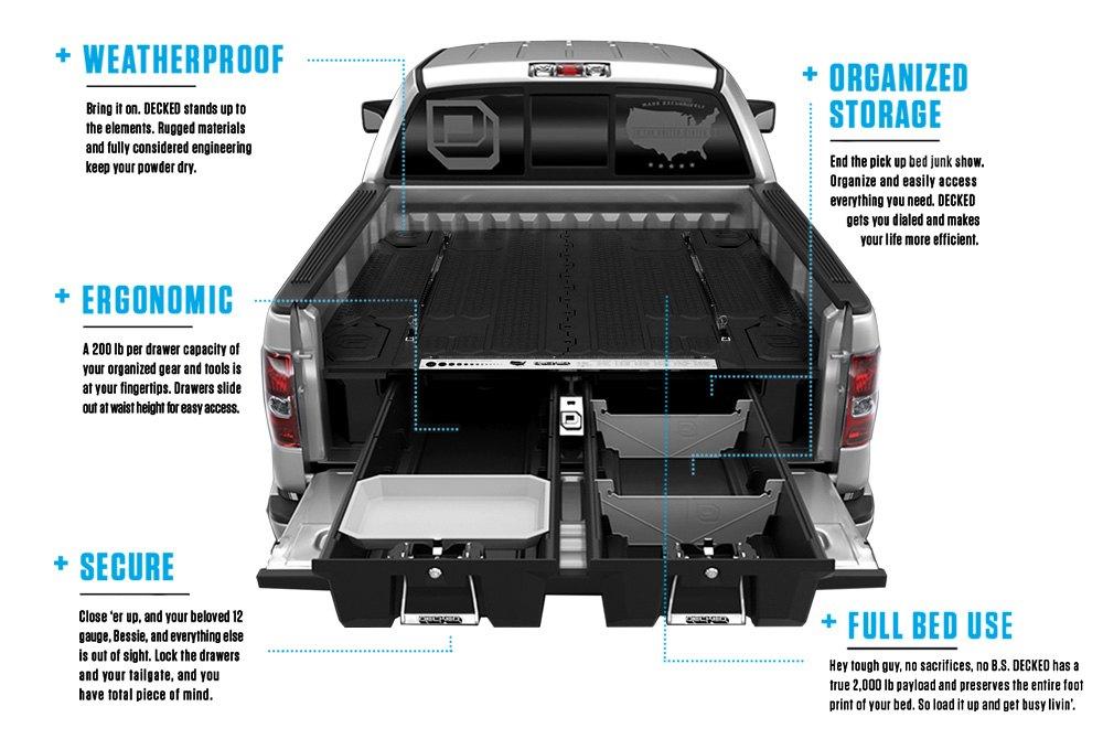 Decked 174 Truck Bed Storage System
