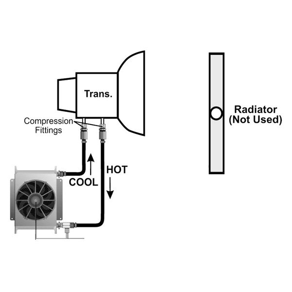8AN Inlet Size Derale 15960 25 Row Hyper-Cool Remote Transmission Cooler Kit
