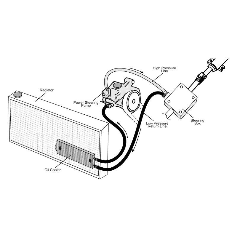 Derale 13213 Power Steering Cooler Kit