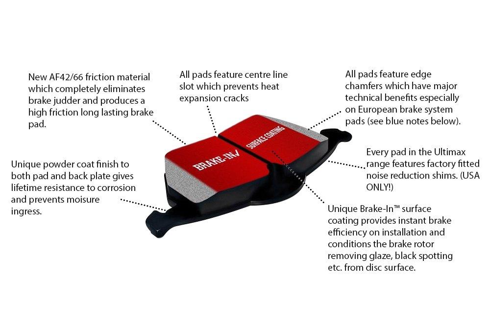 EBC Brakes UD941 Ultimax OEM Replacement Brake Pad