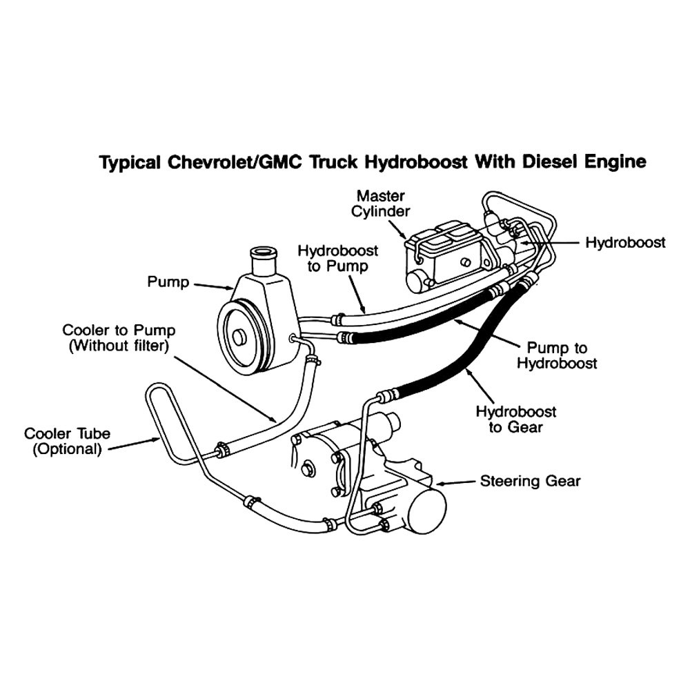 Volvo Xc90 Oil Filter Location likewise 8964R08 Steering Linkage additionally P 0900c1528003a4f9 furthermore 161059254932 as well Gas Gauge Wiring Diagram Dodge R. on 2004 f150 power steering lines diagram
