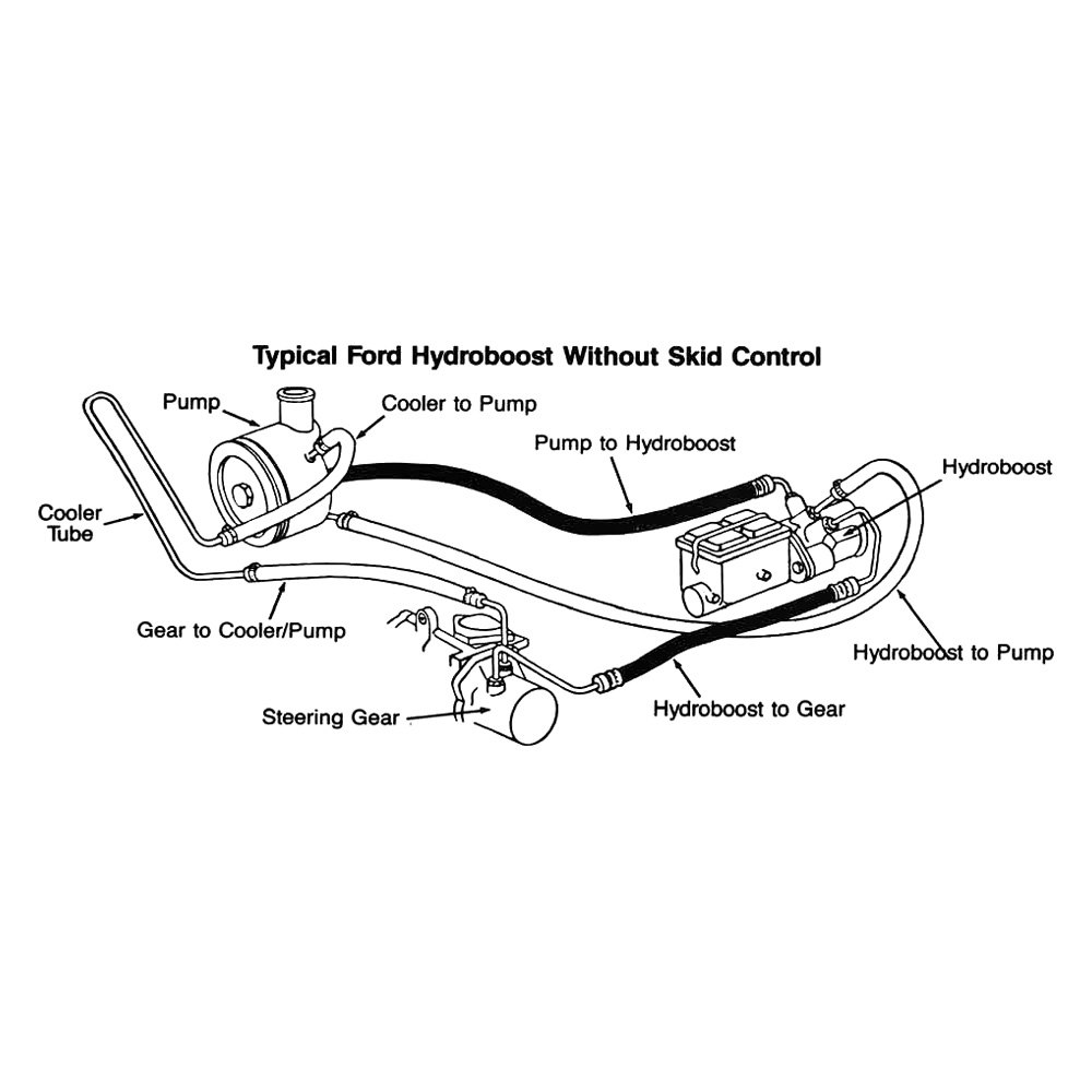 2004 lincoln town car power steering parts diagram