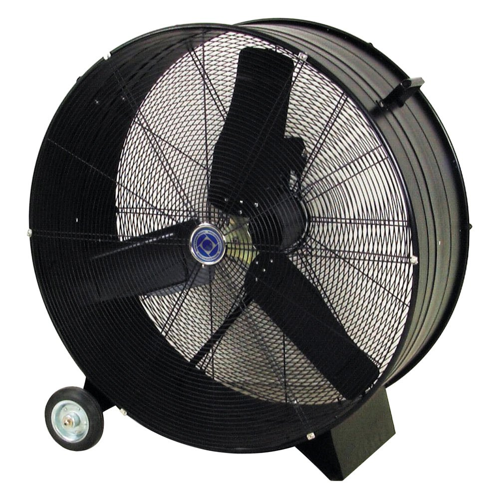 Image Result For Portable House Fans