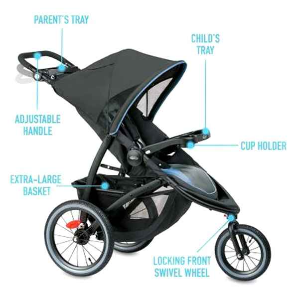 Graco Baby Fastaction Jogger Lx Travel System