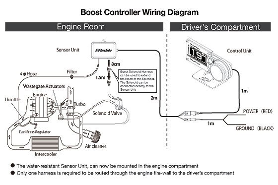 installation greddy products greddy turbo timer wiring diagram at sewacar.co