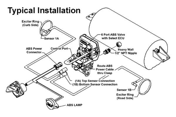 Haldex® AQ960503 - ABS Kit on