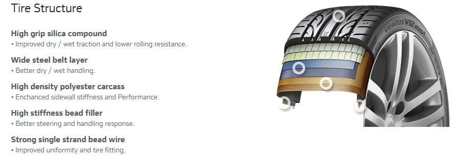 hankook tire 245 40r 20 99y ventus v12 evo2 k120 summer. Black Bedroom Furniture Sets. Home Design Ideas