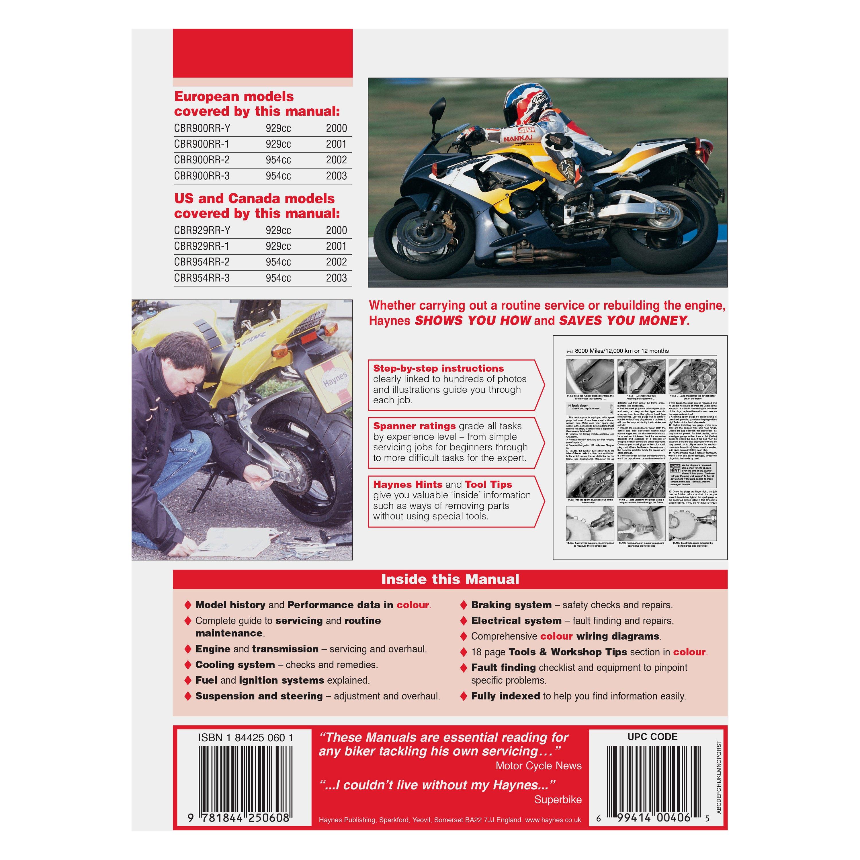 For Honda Cbr954rr 02