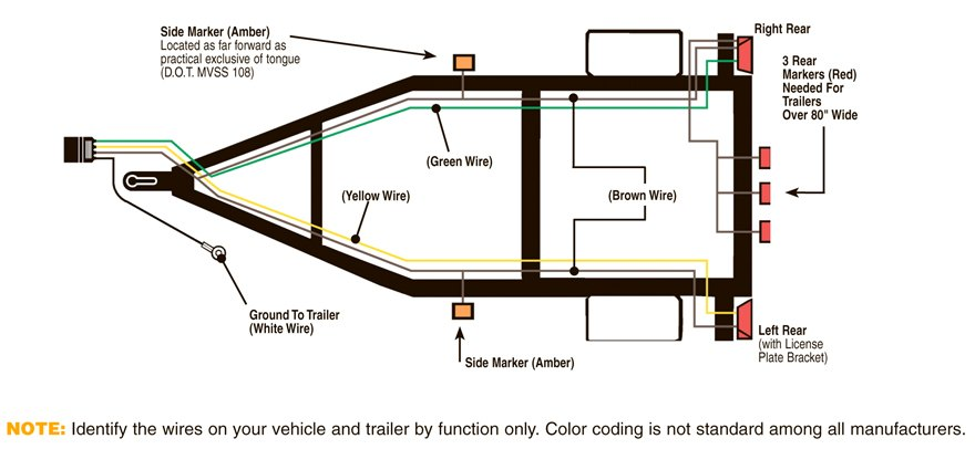 Deckclips besides How To Install And Electric Brake Controller additionally Outside Tendon Hand Diagram Knee Anatomy Injury Chart Right further 2014 Durango Wiring Diagram in addition Kioti Tractor Wiring Diagrams. on trailer wiring diagram