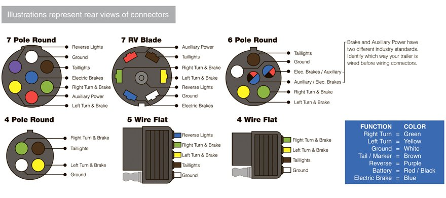 2013 Yukon Xl Trailer Brake Controller Wiring Diagram as well CC Sleeve Hitch besides 16oz Tall Boy Can Crusher additionally Guide likewise Japanese Wiring Diagrams. on trailer hitches diagram